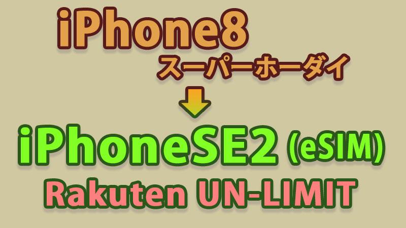 iPhoneSE2とRakutenUN-LIMIT