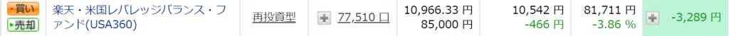 暴落時の楽天USA360の損益