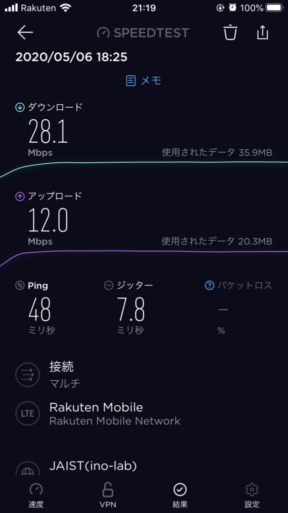 Wi-Fiの計測結果