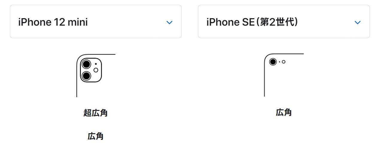 iPhone12miniとSE第二世代の背面カメラ比較