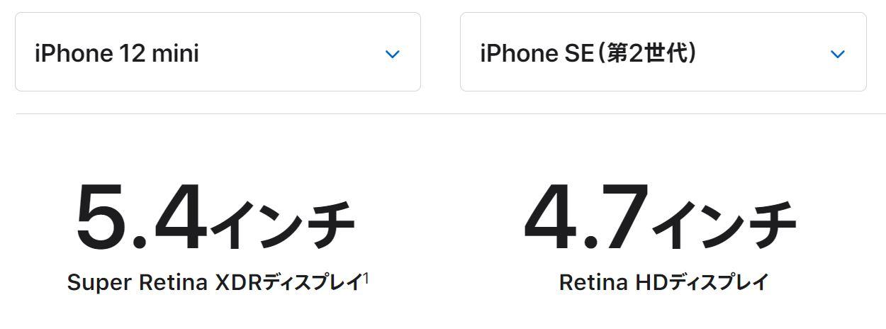 iPhone12miniとSE第二世代のディスプレイサイズ