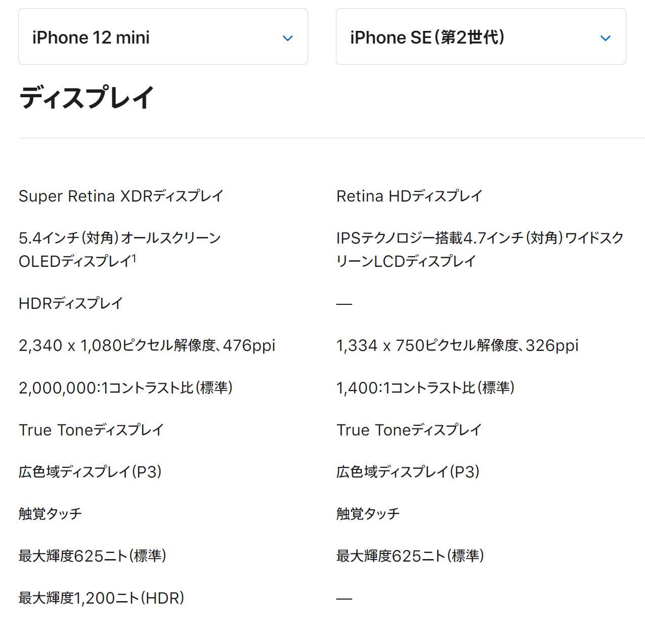 iPhone12miniとSE第二世代のディスプレイ比較