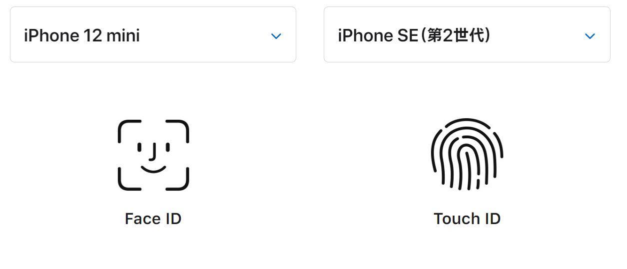 iPhone12miniとSE第二世代の認証方法比較