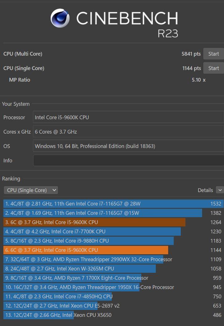 CinebenchR23 corei5定格クロック計測結果。